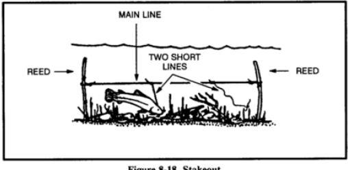 Figure 8-18