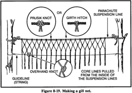 figure 8-19